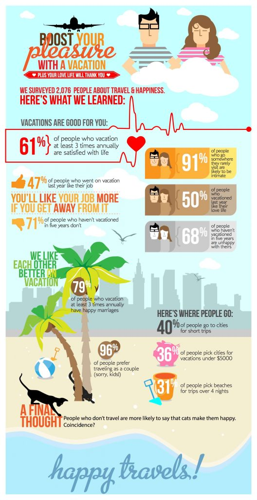 Vacations Infographic